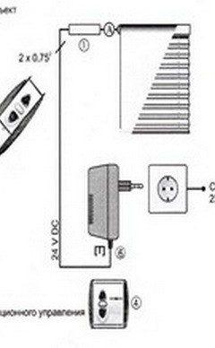 1 - Автоматика и моторизация жалюзи и штор